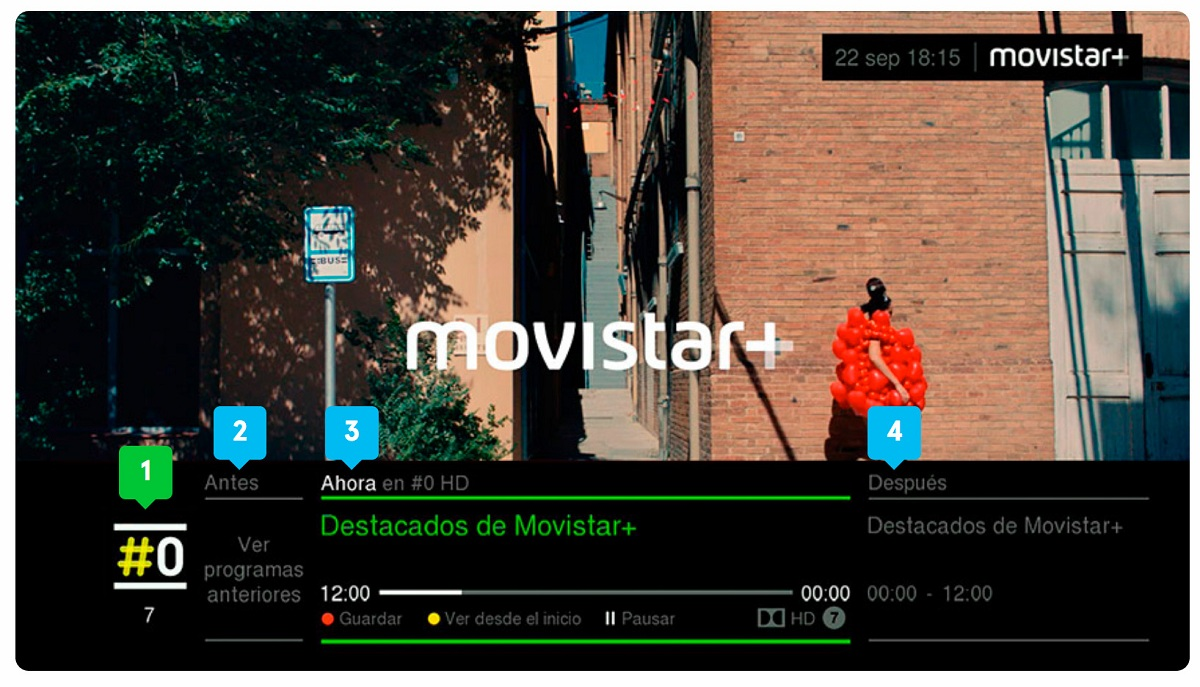 mini guia guia Movistar TV Movisfera