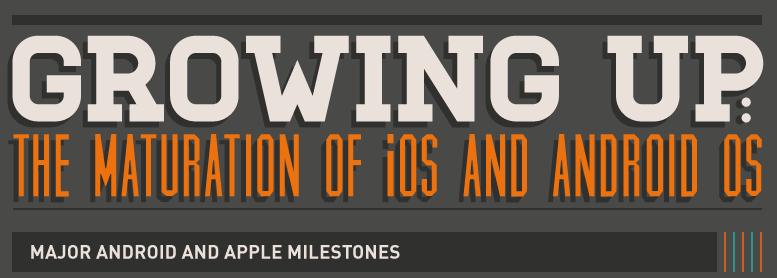 crecimiento Android y iOS.png