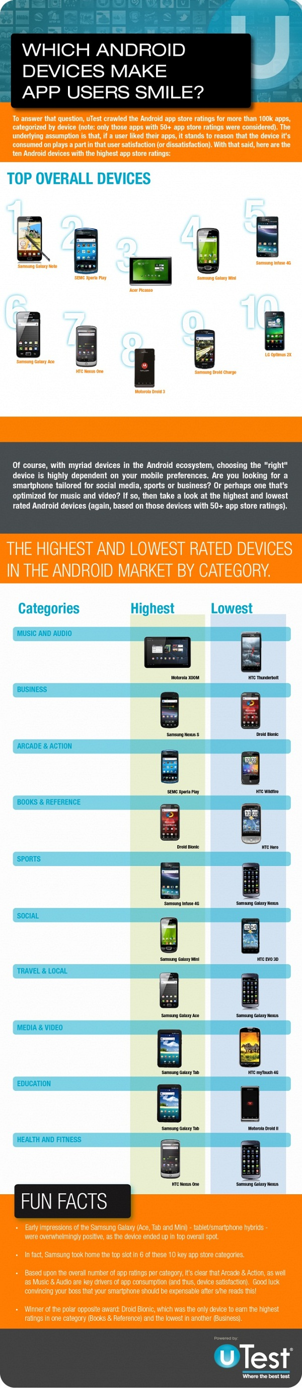 infografia dispositivos android.jpg