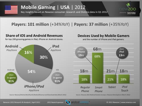 Datos-del-estudio-de-juegos-en-EEUU.png