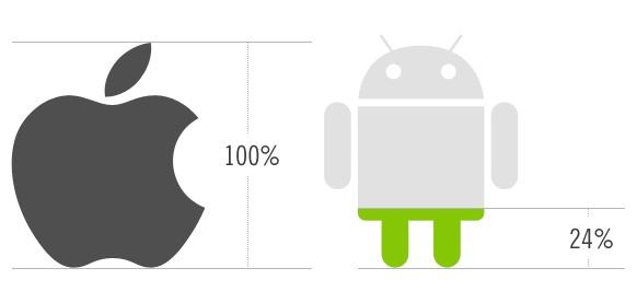 ios android portada.jpg