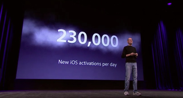 ios-activations.jpg