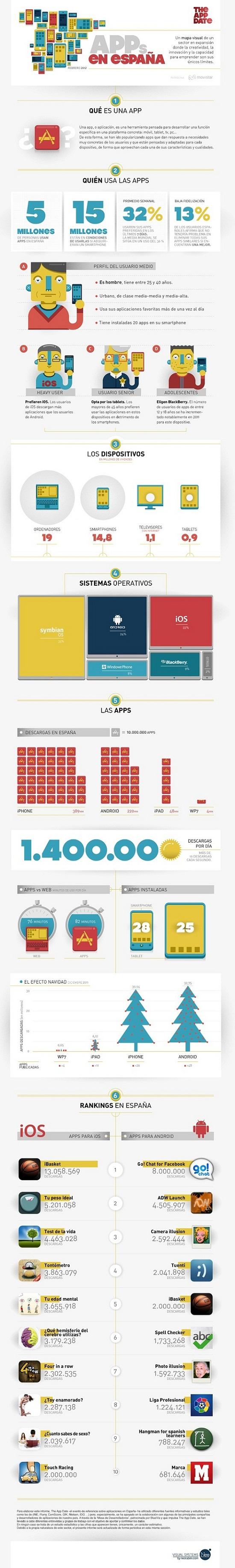 infografia apps.jpg