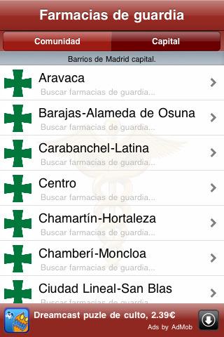 D Nde Est La Farmacia De Guardia Farma Madrid Lo Sabe