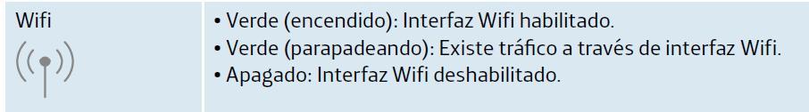 Wifi INDICADOR LUMINOSO.JPG