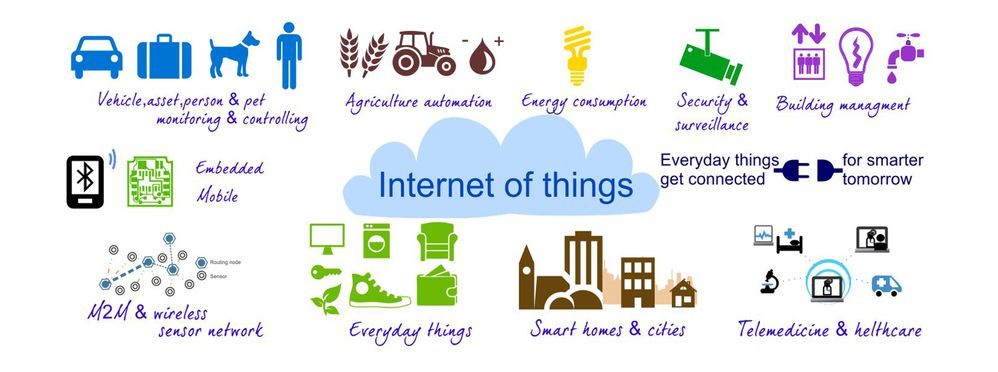 Internet-of-Things-5.jpg