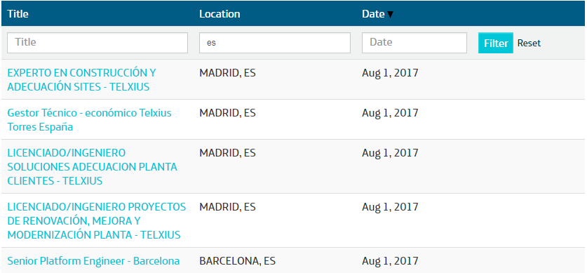 Empleos Telefonica Agosto.PNG