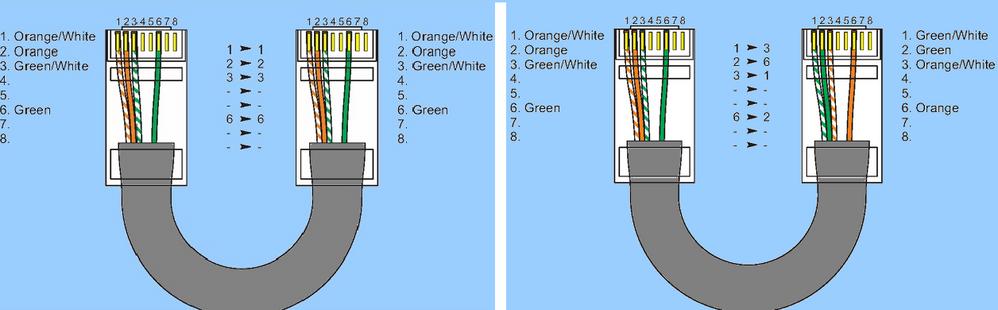 ethernet-capraz-cat5-4-wire-rj45-crossover-cable.png