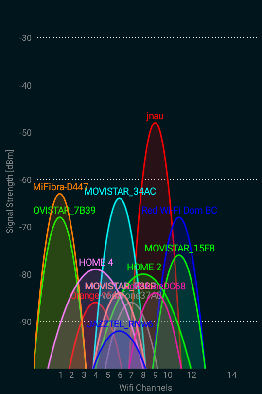 1 metro del router.png
