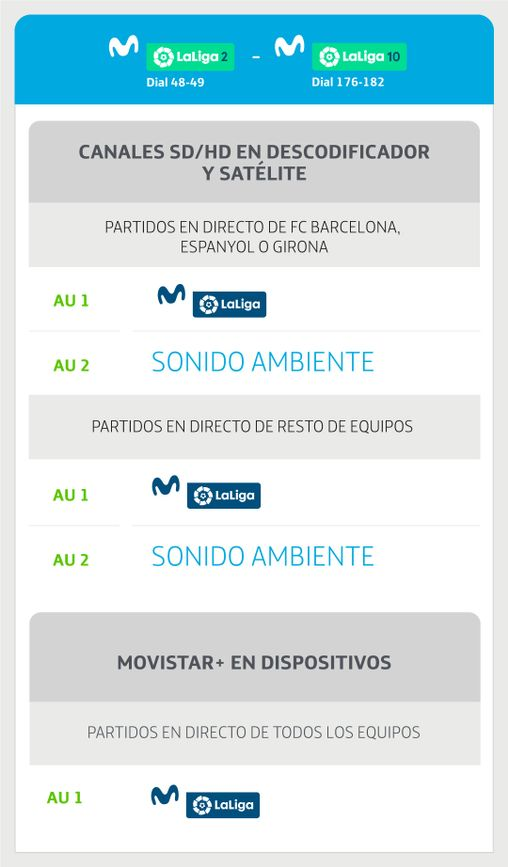 CC-E-BA-1551_Tablas_CanalesAudio_Movistar+_LaLiga2-10.jpg