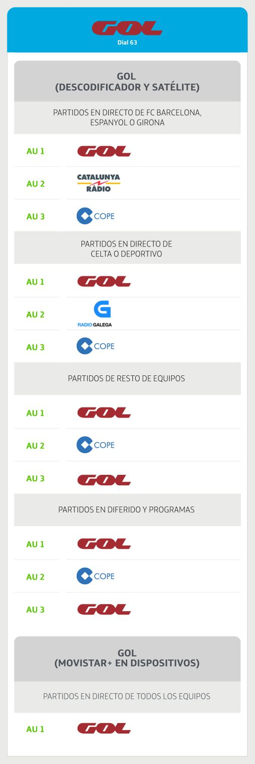 CC-E-BA-1551_Tablas_CanalesAudio_Movistar+_Gol.jpg