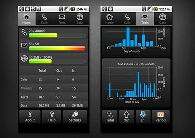 28_Phone_Usage.jpg