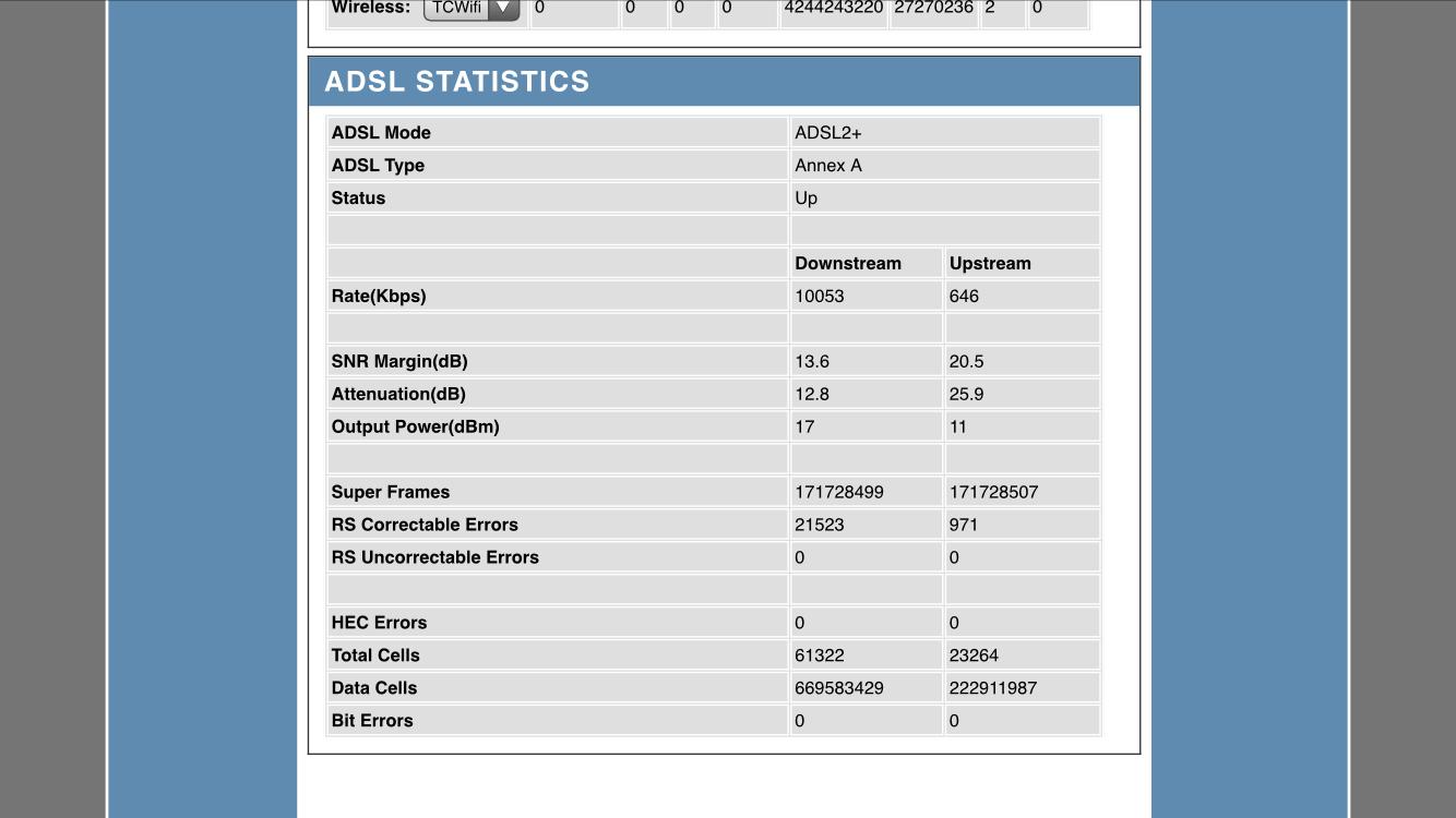 Captura datos router