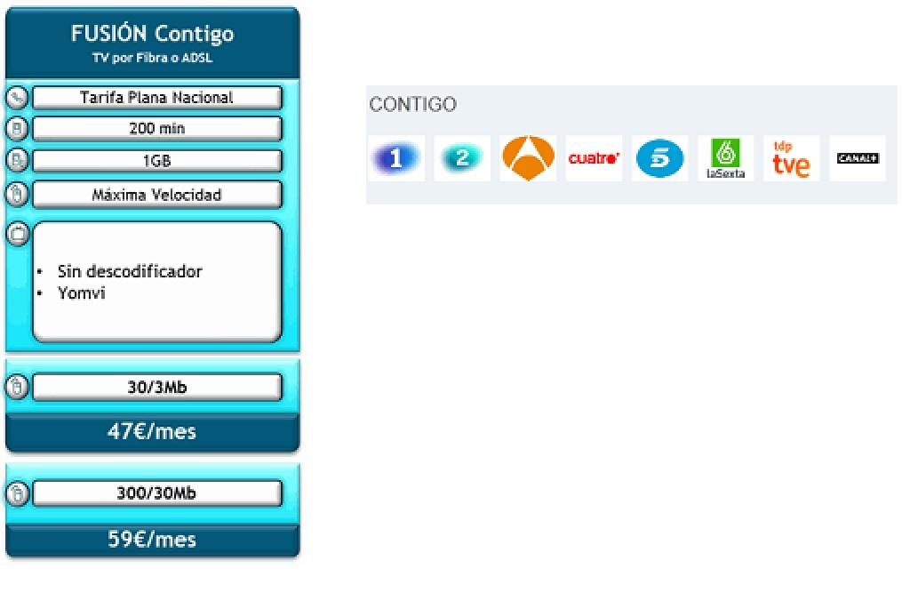 Fusion + TV Contigo.jpg