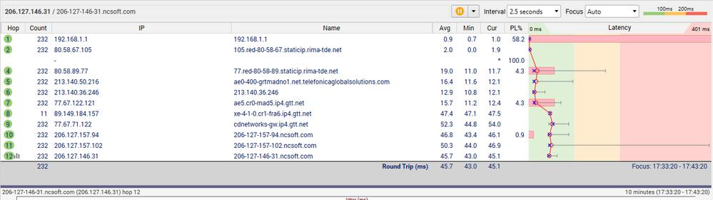 Misma IP que la anterior, pero más paquetes perdidos al cabo de los minutos y peor ping