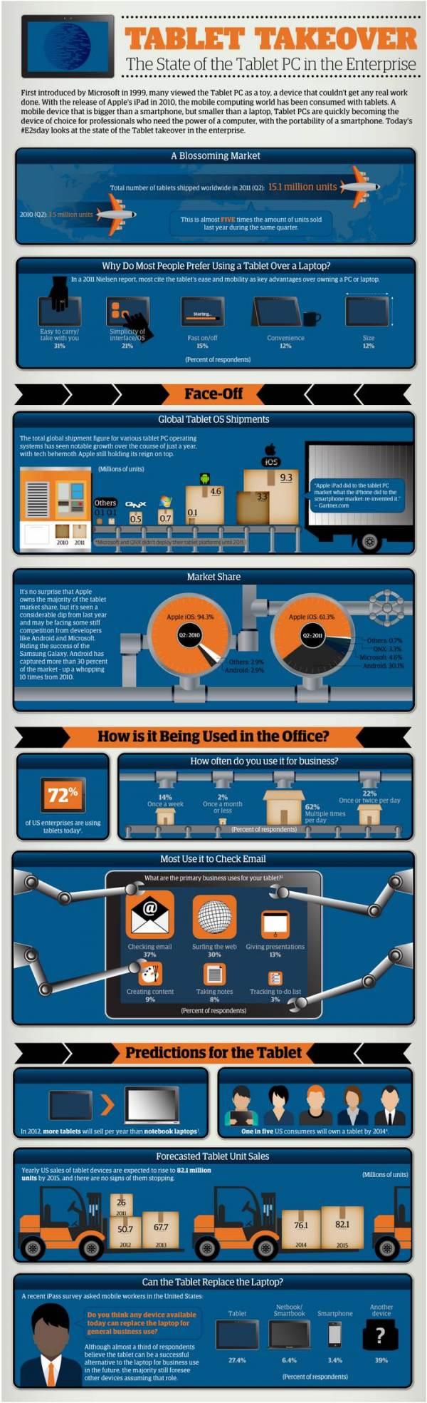 infografia boom tablets.jpg