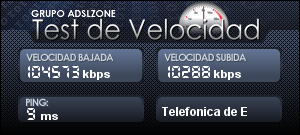 Test Velocidad Comtrend VG-8050.png