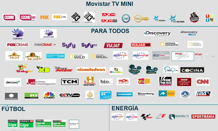 Me Siento Por Movistar Fusion Tv Comunidad Movistar